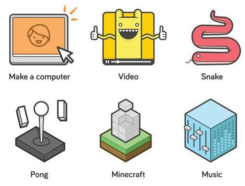 komputer kit3
